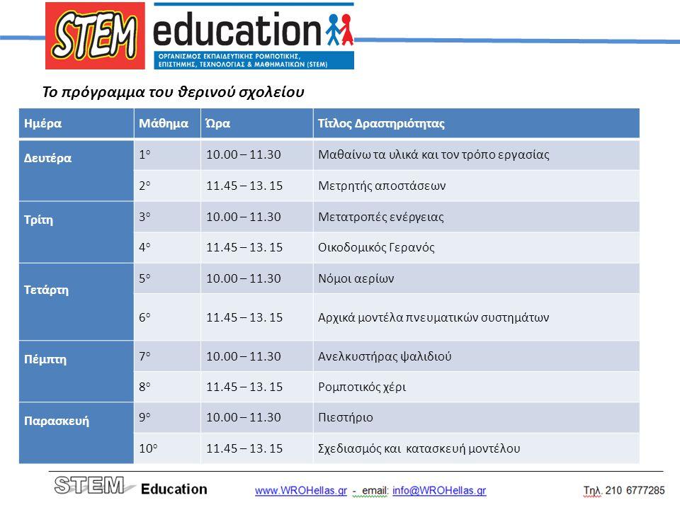 Το πρόγραμμα του θερινού σχολείου ΗμέραΜάθημαΏραΤίτλος Δραστηριότητας Δευτέρα 1ο1ο 10.00 – 11.30Μαθαίνω τα υλικά και τον τρόπο εργασίας 2ο2ο 11.45 – 1