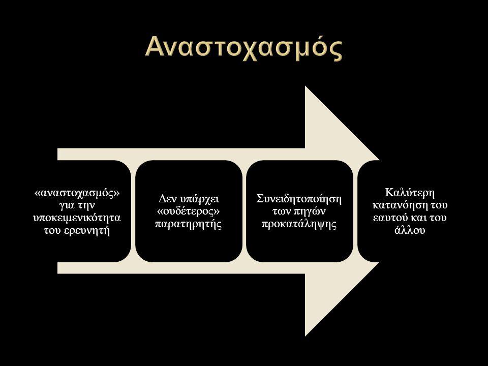 «αναστοχασμός» για την υποκειμενικότητα του ερευνητή Δεν υπάρχει «ουδέτερος» παρατηρητής Συνειδητοποίηση των πηγών προκατάληψης Καλύτερη κατανόηση του εαυτού και του άλλου