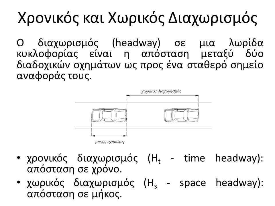 Χρονικός και Χωρικός Διαχωρισμός Ο διαχωρισμός (headway) σε μια λωρίδα κυκλοφορίας είναι η απόσταση μεταξύ δύο διαδοχικών οχημάτων ως προς ένα σταθερό