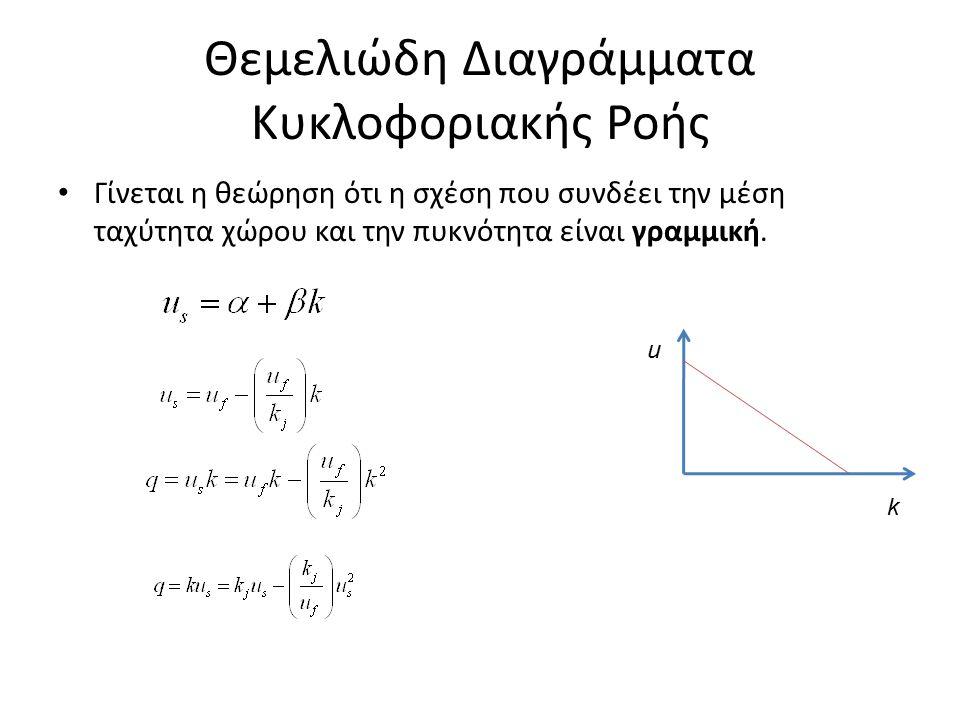Θεμελιώδη Διαγράμματα Κυκλοφοριακής Ροής Γίνεται η θεώρηση ότι η σχέση που συνδέει την μέση ταχύτητα χώρου και την πυκνότητα είναι γραμμική. u k