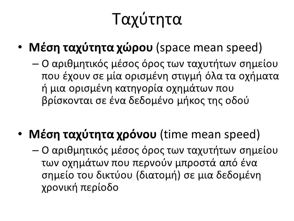 Ταχύτητα Μέση ταχύτητα χώρου (space mean speed) – Ο αριθμητικός μέσος όρος των ταχυτήτων σημείου που έχουν σε μία ορισμένη στιγμή όλα τα οχήματα ή μια