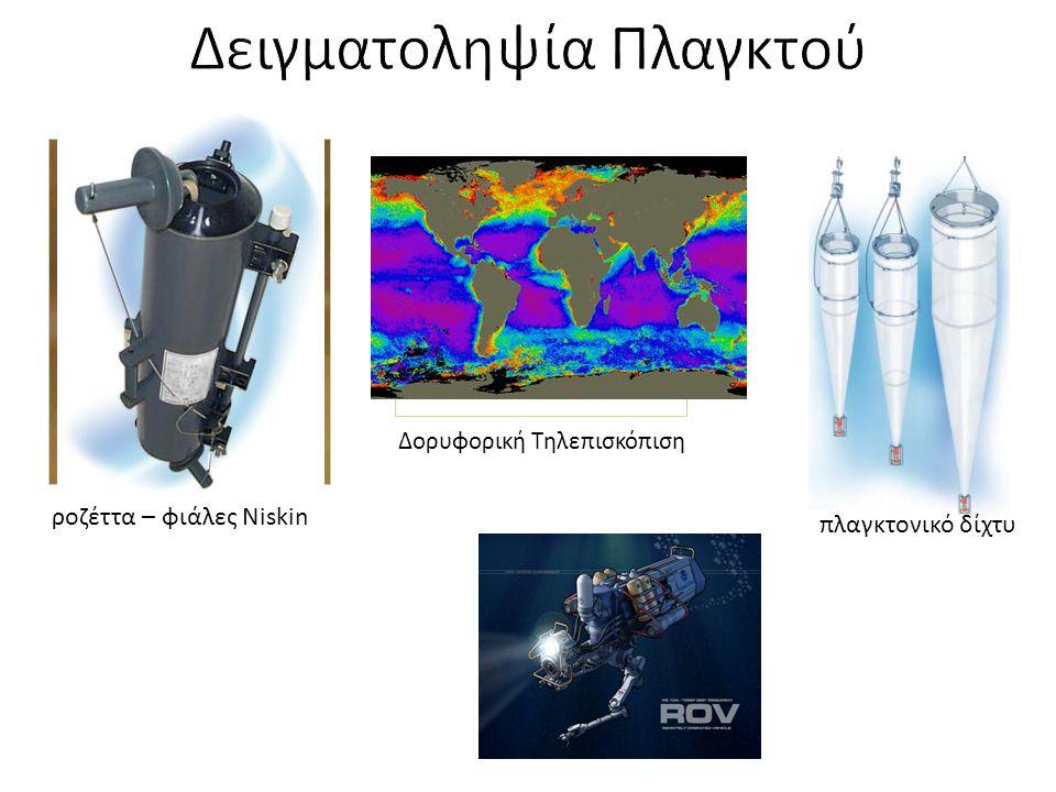 ροζέττα – φιάλες Niskin Δορυφορική Τηλεπισκόπιση πλαγκτονικό δίχτυ