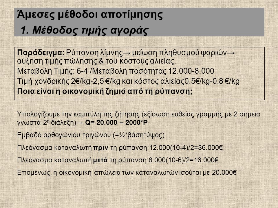 Παράδειγμα: Ρύπανση λίμνης→ μείωση πληθυσμού ψαριών→ αύξηση τιμής πώλησης & του κόστους αλιείας. Μεταβολή Τιμής: 6-4 /Μεταβολή ποσότητας 12.000-8.000