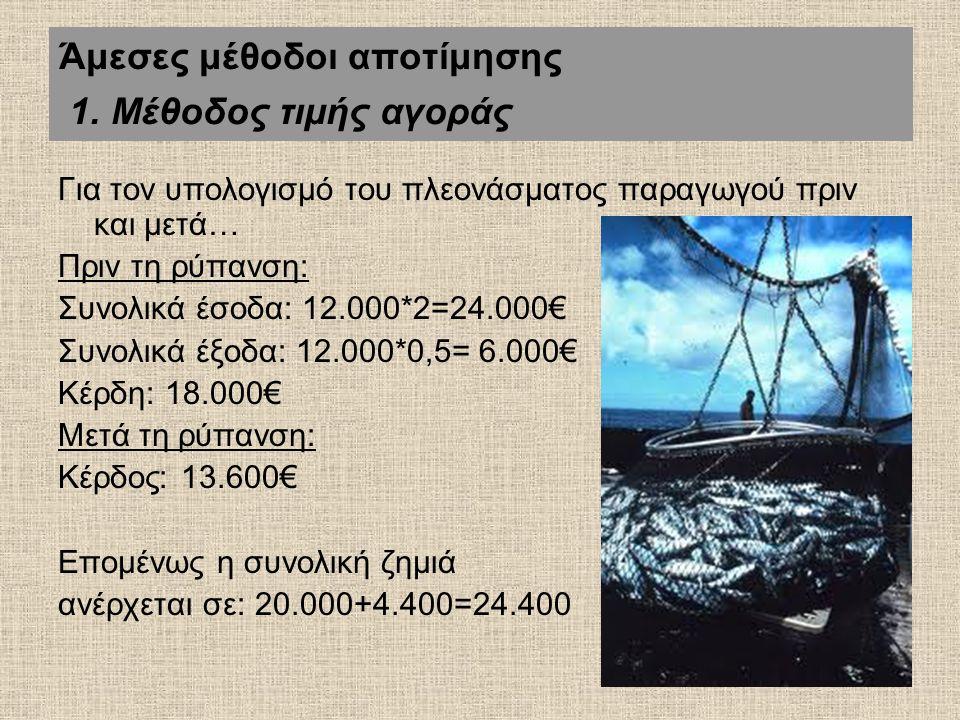 Για τον υπολογισμό του πλεονάσματος παραγωγού πριν και μετά… Πριν τη ρύπανση: Συνολικά έσοδα: 12.000*2=24.000€ Συνολικά έξοδα: 12.000*0,5= 6.000€ Κέρδη: 18.000€ Μετά τη ρύπανση: Κέρδος: 13.600€ Επομένως η συνολική ζημιά ανέρχεται σε: 20.000+4.400=24.400 Άμεσες μέθοδοι αποτίμησης 1.