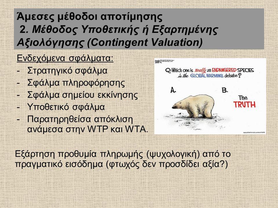 Ενδεχόμενα σφάλματα: -Στρατηγικό σφάλμα -Σφάλμα πληροφόρησης -Σφάλμα σημείου εκκίνησης -Υποθετικό σφάλμα -Παρατηρηθείσα απόκλιση ανάμεσα στην WTP και WTA.