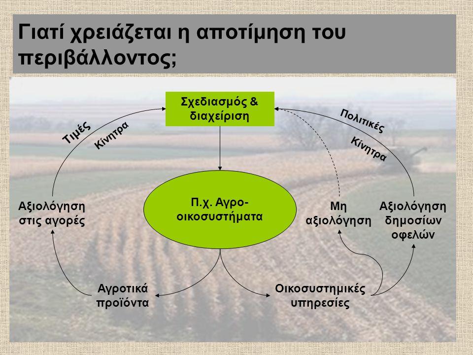 Γιατί χρειάζεται η αποτίμηση του περιβάλλοντος; Σχεδιασμός & διαχείριση Π.χ. Αγρο- οικοσυστήματα Αγροτικά προϊόντα Αξιολόγηση στις αγορές Τιμές Κίνητρ