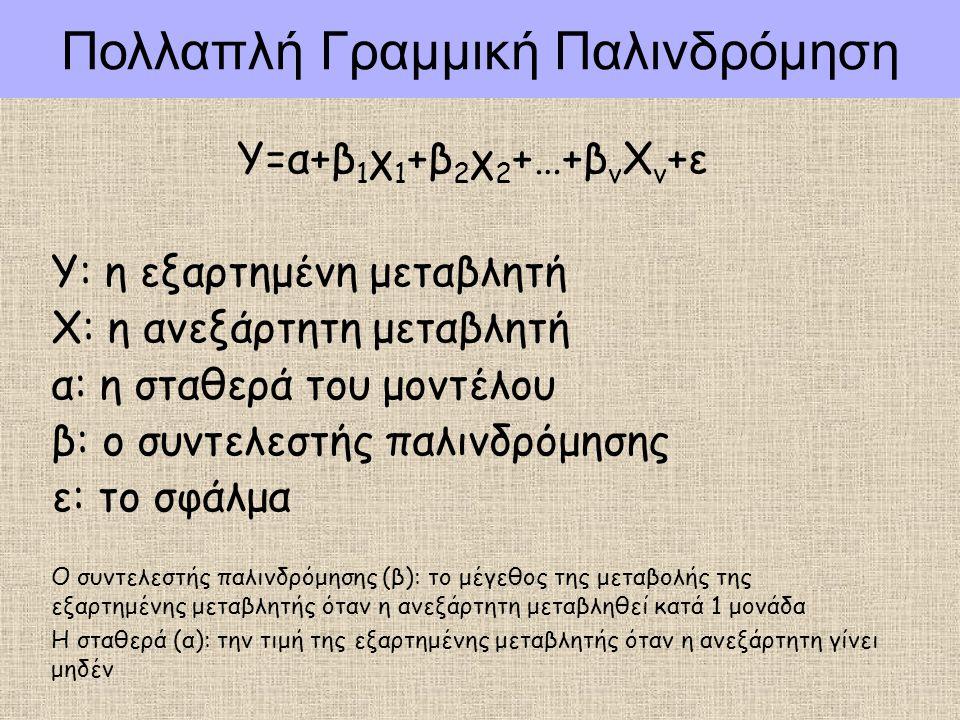 Πολλαπλή Γραμμική Παλινδρόμηση Υ=α+β 1 χ 1 +β 2 χ 2 +…+β ν Χ ν +ε Υ: η εξαρτημένη μεταβλητή Χ: η ανεξάρτητη μεταβλητή α: η σταθερά του μοντέλου β: ο συντελεστής παλινδρόμησης ε: το σφάλμα Ο συντελεστής παλινδρόμησης (β): το μέγεθος της μεταβολής της εξαρτημένης μεταβλητής όταν η ανεξάρτητη μεταβληθεί κατά 1 μονάδα Η σταθερά (α): την τιμή της εξαρτημένης μεταβλητής όταν η ανεξάρτητη γίνει μηδέν