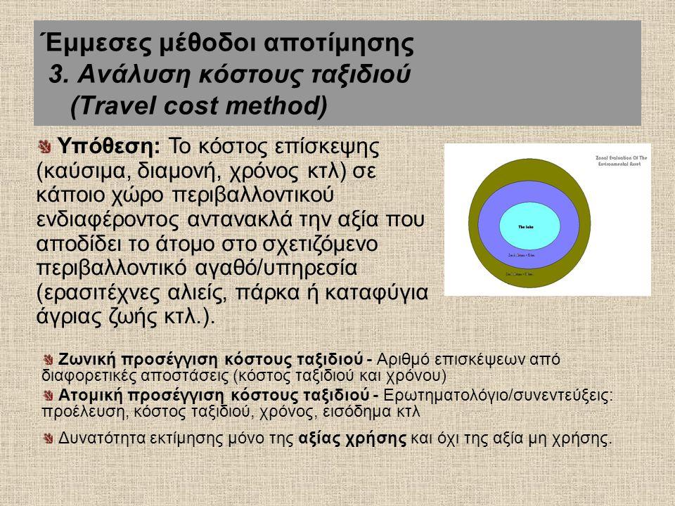 Έμμεσες μέθοδοι αποτίμησης 3. Ανάλυση κόστους ταξιδιού (Travel cost method) Ζωνική προσέγγιση κόστους ταξιδιού - Αριθμό επισκέψεων από διαφορετικές απ