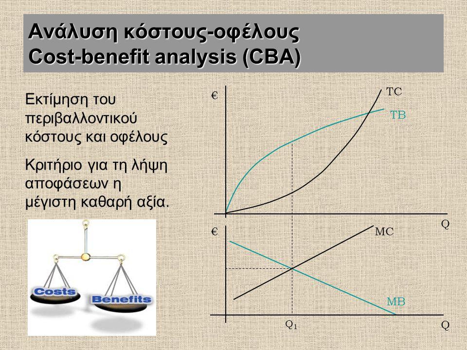 € € Q Q TB TC MB MC Q1Q1 Ανάλυση κόστους-οφέλους Cost-benefit analysis (CBA) Εκτίμηση του περιβαλλοντικού κόστους και οφέλους Κριτήριο για τη λήψη απο