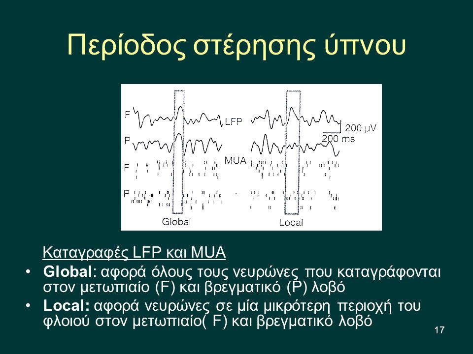 17 Περίοδος στέρησης ύπνου Καταγραφές LFP και MUA Global: αφορά όλους τους νευρώνες που καταγράφονται στον μετωπιαίο (F) και βρεγματικό (P) λοβό Local: αφορά νευρώνες σε μία μικρότερη περιοχή του φλοιού στον μετωπιαίο( F) και βρεγματικό λοβό
