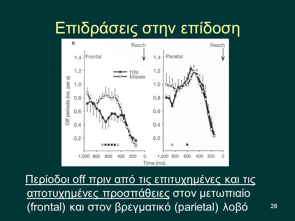 26 Επιδράσεις στην επίδοση Περίοδοι off πριν από τις επιτυχημένες και τις αποτυχημένες προσπάθειες στον μετωπιαίο (frontal) και στον βρεγματικό (parietal) λοβό