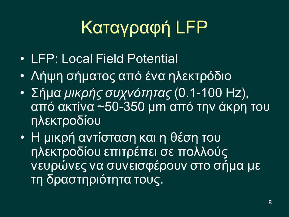 8 Καταγραφή LFP LFP: Local Field Potential Λήψη σήματος από ένα ηλεκτρόδιο Σήμα μικρής συχνότητας (0.1-100 Hz), από ακτίνα ~50-350 μm από την άκρη του ηλεκτροδίου Η μικρή αντίσταση και η θέση του ηλεκτροδίου επιτρέπει σε πολλούς νευρώνες να συνεισφέρουν στο σήμα με τη δραστηριότητα τους.