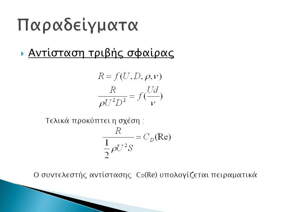 Αντίσταση τριβής σφαίρας Τελικά προκύπτει η σχέση : Ο συντελεστής αντίστασης C D (Re) υπολογίζεται πειραματικά