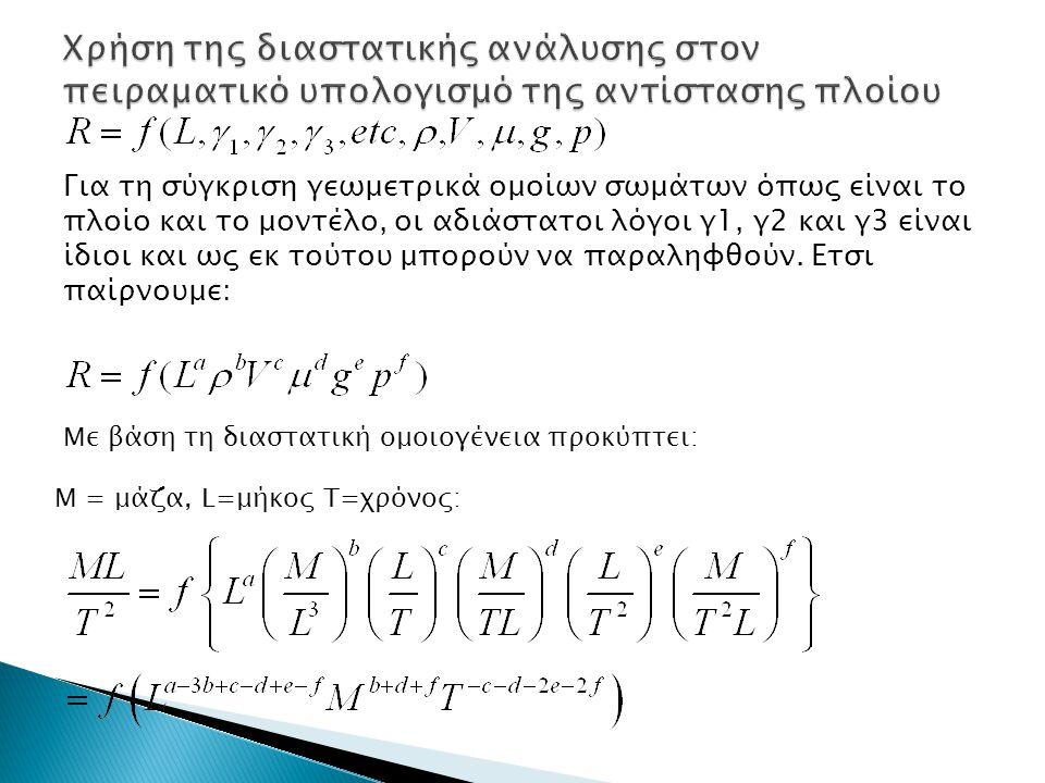 Για τη σύγκριση γεωμετρικά ομοίων σωμάτων όπως είναι το πλοίο και το μοντέλο, οι αδιάστατοι λόγοι γ1, γ2 και γ3 είναι ίδιοι και ως εκ τούτου μπορούν ν