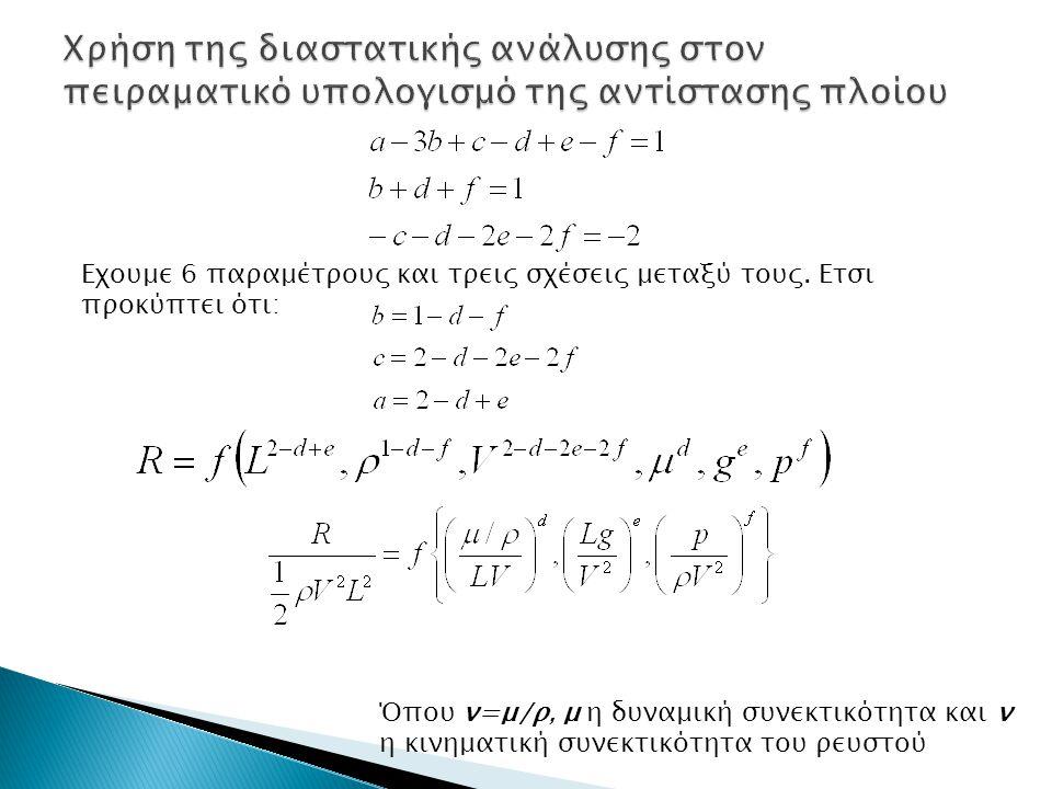 Εχουμε 6 παραμέτρους και τρεις σχέσεις μεταξύ τους. Ετσι προκύπτει ότι: Όπου ν=μ/ρ, μ η δυναμική συνεκτικότητα και ν η κινηματική συνεκτικότητα του ρε