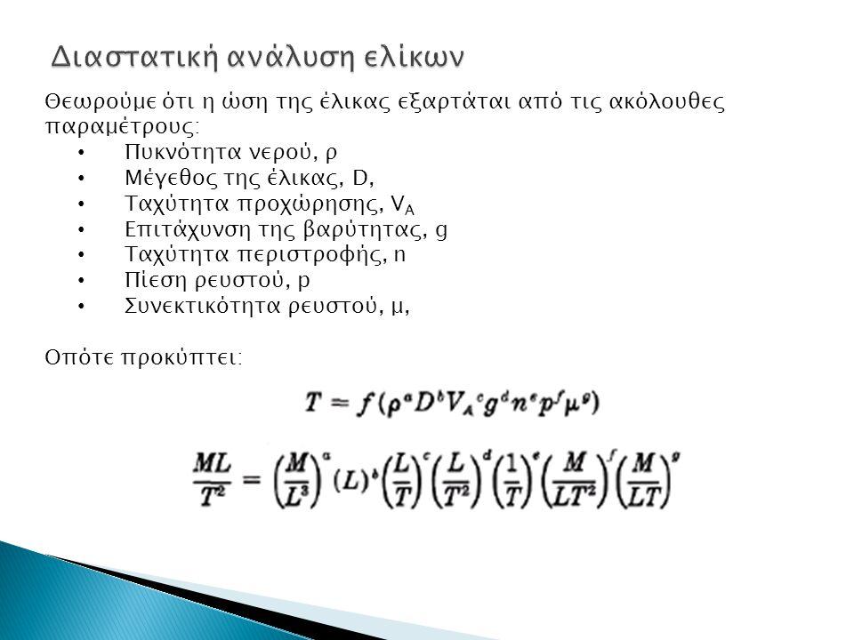Θεωρούμε ότι η ώση της έλικας εξαρτάται από τις ακόλουθες παραμέτρους: Πυκνότητα νερού, ρ Μέγεθος της έλικας, D, Ταχύτητα προχώρησης, V A Επιτάχυνση τ