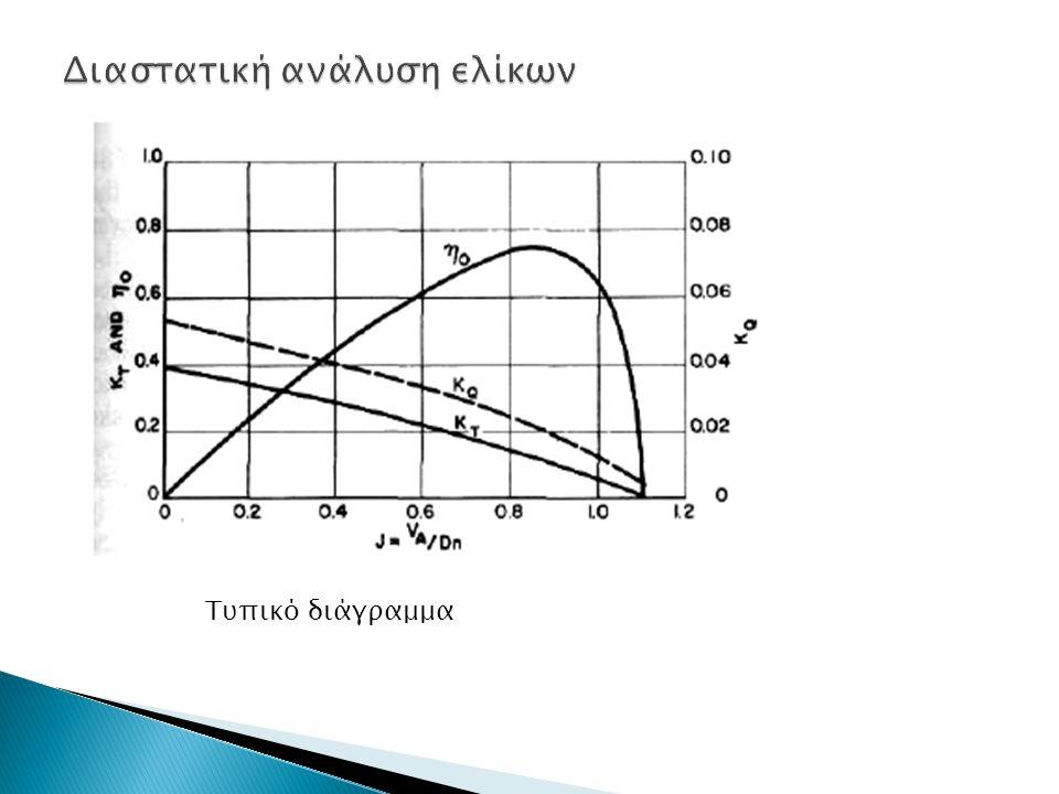 Τυπικό διάγραμμα
