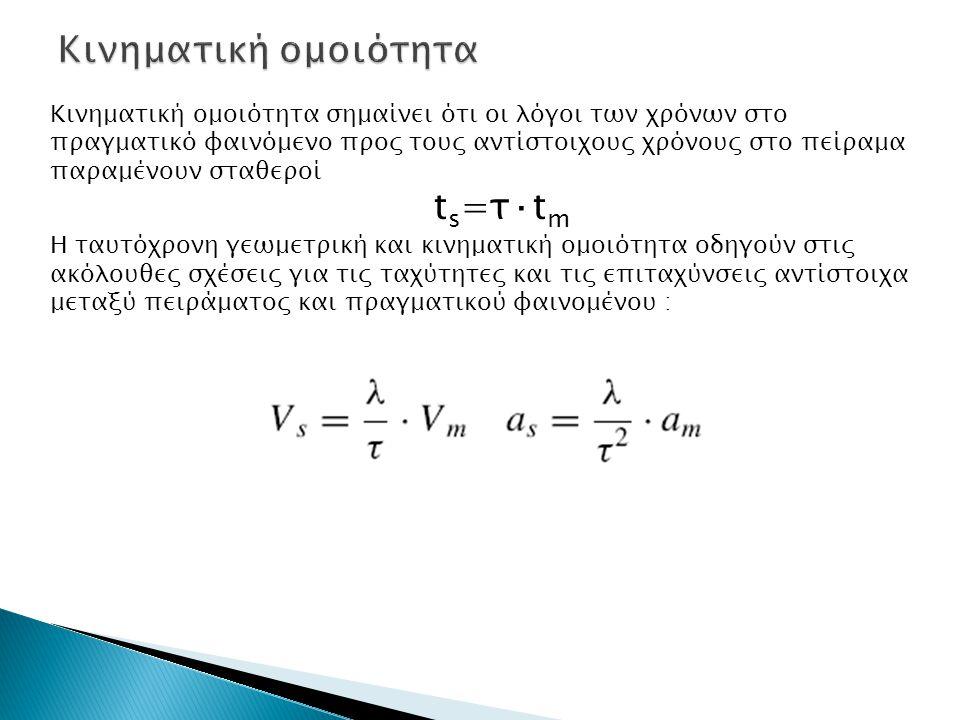 Δυναμική ομοιότητα σημαίνει ότι οι λόγοι των δυνάμεων στο πραγματικό φαινόμενο προς τις αντίστοιχες δυνάμεις στο πείραμα παραμένουν σταθεροί F s =κ·F m Στο πρόβλημα υπεισέρχονται : Αδρανειακές δυνάμεις Δυνάμεις βαρύτητας Δυνάμεις τριβής Αδρανειακές δυνάμεις: m = μάζα, α=επιτάχυνση.