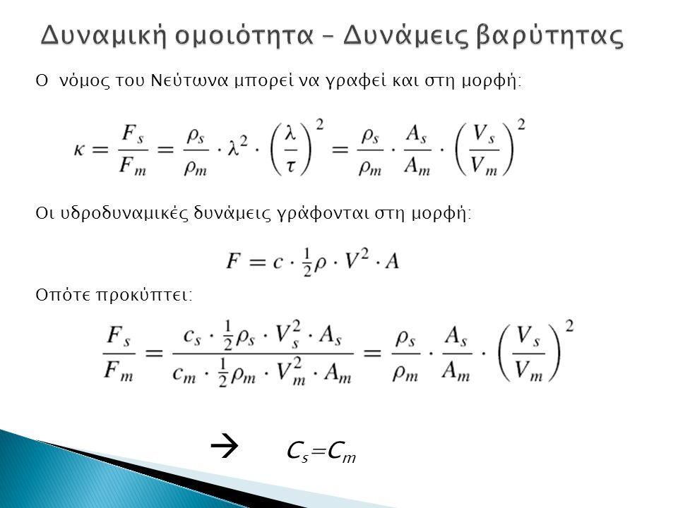Αντιστοίχως για τις δυνάμεις βαρύτητας προκύπτει: Ο αντίστοιχος συντελεστής δυναμικής ομοιότητας γράφεται: Εφ' όσον έχω δυναμική ομοιότητα ισχύει: κ g =κ  =  Με χρήση της ανωτέρω σχέσης και απαλοιφή της σταθεράς τ προκύπτει:  Fr s =Fr m