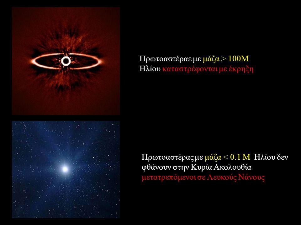 Πρωτοαστέραε με μάζα > 100Μ Ηλίου καταστρέφονται με έκρηξη Πρωτοαστέρας με μάζα < 0.1 Μ Ηλίου δεν φθάνουν στην Κυρία Ακολουθία μετατρεπόμενοι σε Λευκο