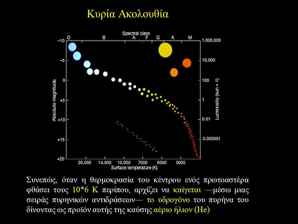 Συνεπώς, όταν η θερμοκρασία του κέντρου ενός πρωτοαστέρα φθάσει τους 10*6 K περίπου, αρχίζει να καίγεται ―μέσω μιας σειράς πυρηνικών αντιδράσεων― το υ