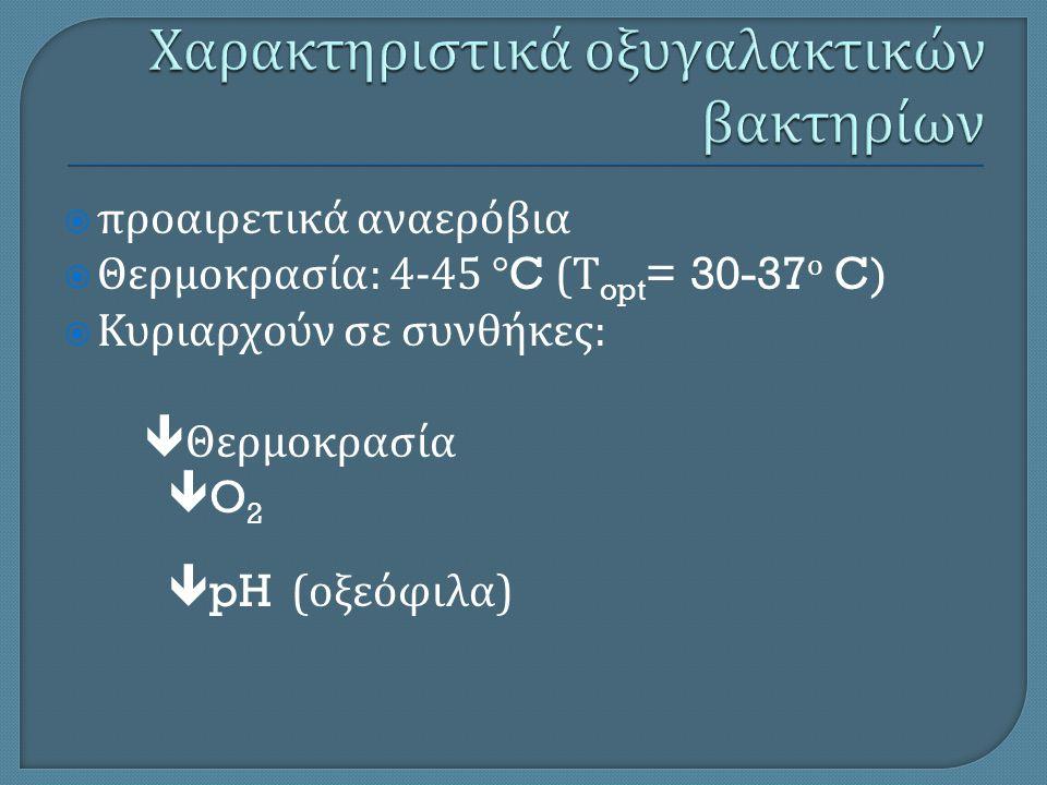  προαιρετικά αναερόβια  Θερμοκρασία : 4-45 °C ( Τ opt = 30-37 ο C)  Κυριαρχούν σε συνθήκες :  Θερμοκρασία  O 2  pH ( οξεόφιλα )