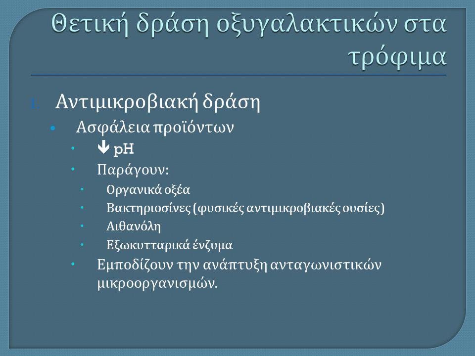 1. Αντιμικροβιακή δράση Ασφάλεια προϊόντων   pH  Παράγουν :  Οργανικά οξέα  Βακτηριοσίνες ( φυσικές αντιμικροβιακές ουσίες )  Αιθανόλη  Εξωκυττ