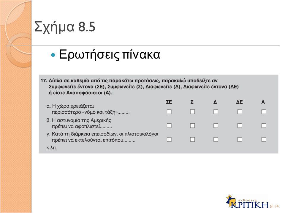 Σχήμα 8.5 Ερωτήσεις π ίνακα 8-14