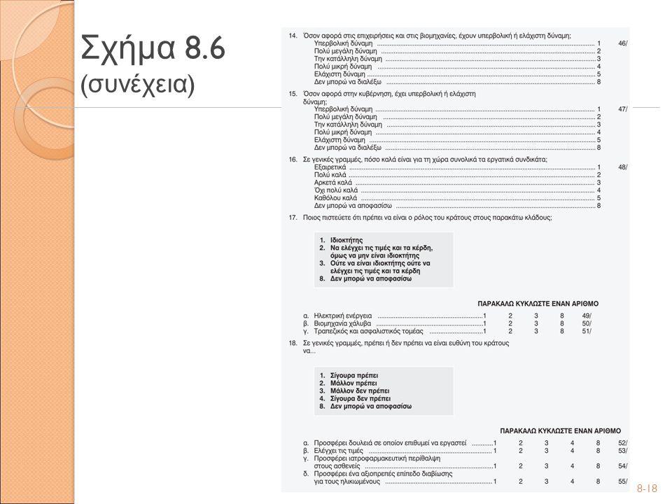 8-18 Σχήμα 8.6 ( συνέχεια )
