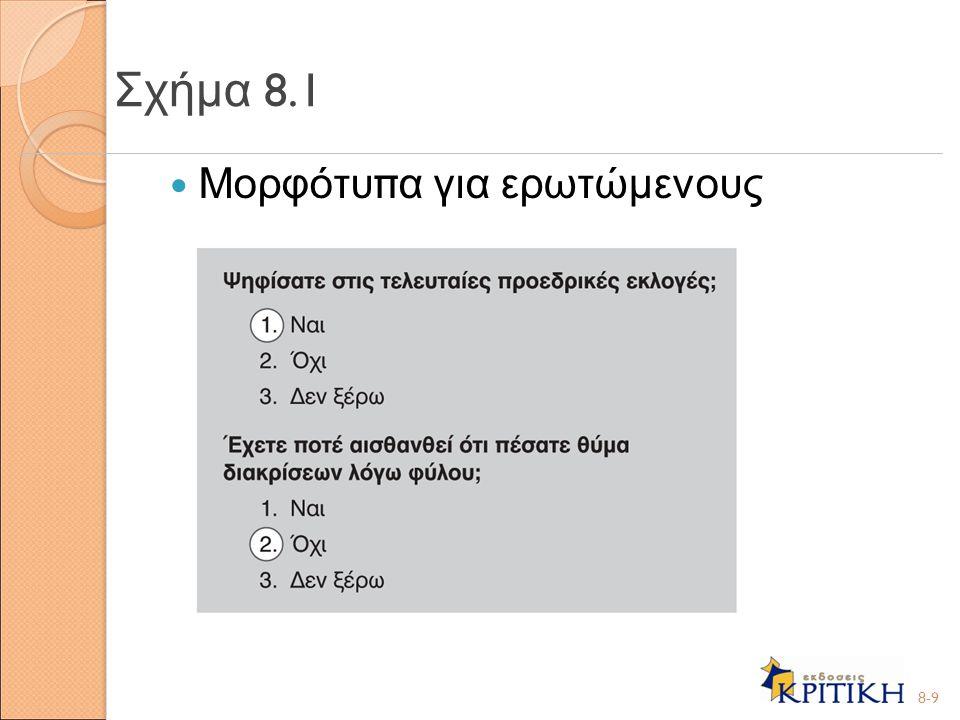 Σχήμα 8.1 Μορφότυ π α για ερωτώμενους 8-9
