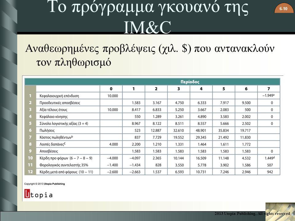 6-10 Το πρόγραμμα γκουανό της IM&C Αναθεωρημένες προβλέψεις (χιλ. $) που αντανακλούν τον πληθωρισμό 2013 Utopia Publishing, All rights reserved