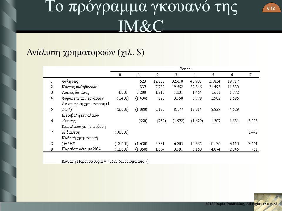 6-12 Το πρόγραμμα γκουανό της IM&C Ανάλυση χρηματοροών (χιλ. $) 2013 Utopia Publishing, All rights reserved