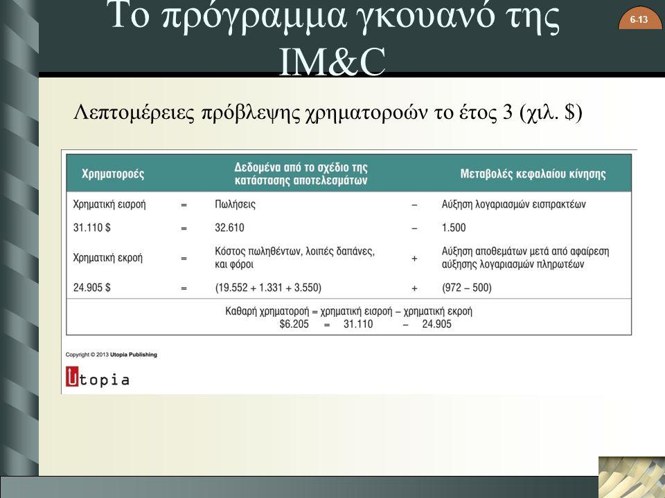 6-13 Το πρόγραμμα γκουανό της IM&C Λεπτομέρειες πρόβλεψης χρηματοροών το έτος 3 (χιλ. $)