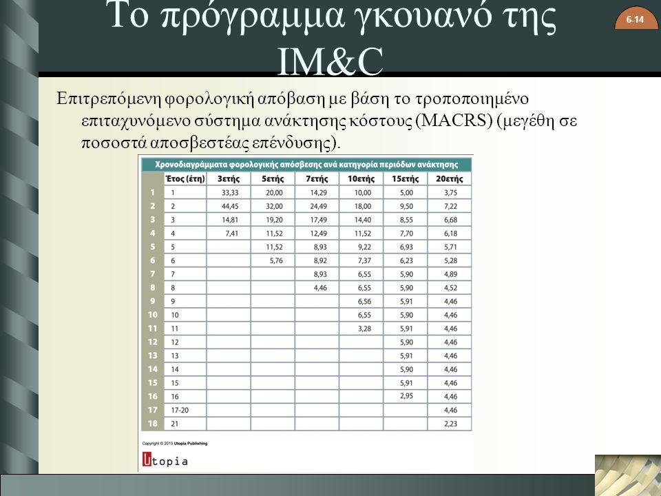6-14 Το πρόγραμμα γκουανό της IM&C Επιτρεπόμενη φορολογική απόβαση με βάση το τροποποιημένο επιταχυνόμενο σύστημα ανάκτησης κόστους (MACRS) (μεγέθη σε