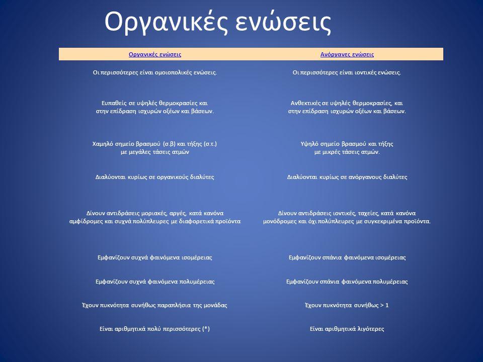 Ανόργανες ενώσεις Οι περισσότερες είναι ομοιοπολικές ενώσεις.Οι περισσότερες είναι ιοντικές ενώσεις. Ευπαθείς σε υψηλές θερμοκρασίες και στην επίδραση