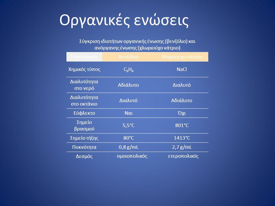Οργανικές ενώσεις Σύγκριση ιδιοτήτων οργανικής ένωσης (βενζόλιο) και ανόργανης ένωσης (χλωριούχο νάτριο) ΓνωρίσματαΒενζόλιοΧλωριούχο νάτριο Χημικός τύ