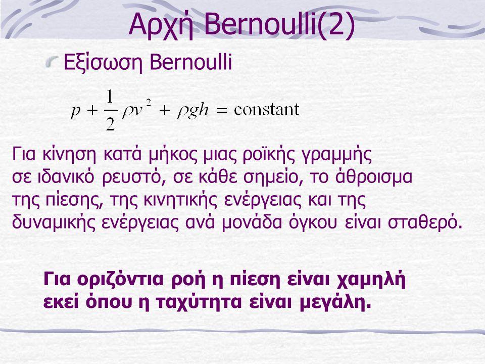 Αρχή Bernoulli(2) Εξίσωση Bernoulli Για κίνηση κατά μήκος μιας ροϊκής γραμμής σε ιδανικό ρευστό, σε κάθε σημείο, το άθροισμα της πίεσης, της κινητικής