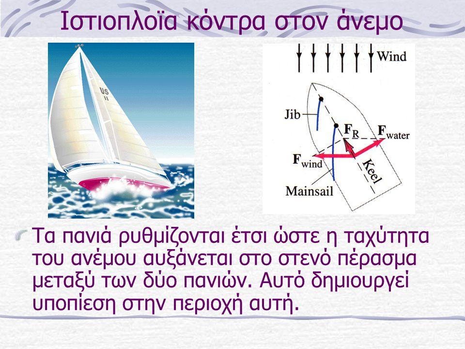 Ιστιοπλοϊα κόντρα στον άνεμο Τα πανιά ρυθμίζονται έτσι ώστε η ταχύτητα του ανέμου αυξάνεται στο στενό πέρασμα μεταξύ των δύο πανιών. Αυτό δημιουργεί υ