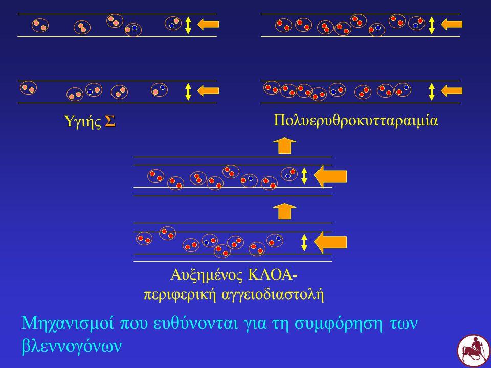 Μηχανισμοί που ευθύνονται για τη συμφόρηση των βλεννογόνων Σ Υγιής Σ Πολυερυθροκυτταραιμία Αυξημένος ΚΛΟΑ- περιφερική αγγειοδιαστολή
