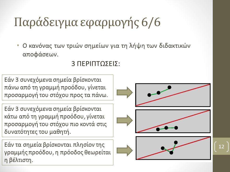 Παράδειγμα εφαρμογής 6/6 Ο κανόνας των τριών σημείων για τη λήψη των διδακτικών αποφάσεων.