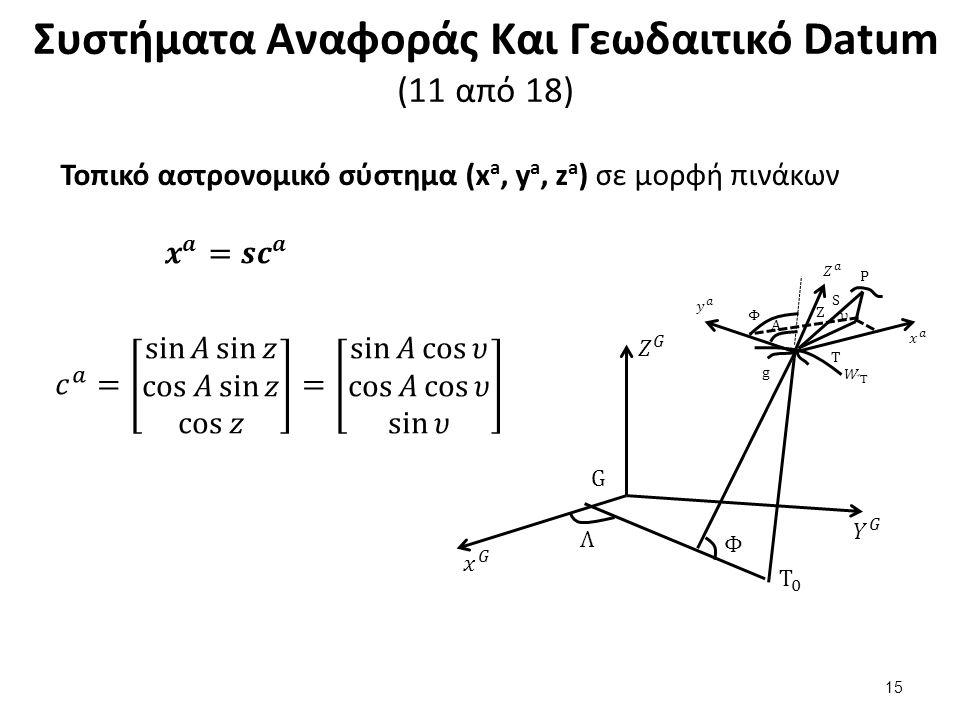 Συστήματα Αναφοράς Και Γεωδαιτικό Datum (11 από 18) Τοπικό αστρονομικό σύστημα (x a, y a, z a ) σε μορφή πινάκων Λ G Φ Φ A Τ Ζ S P g υ 15