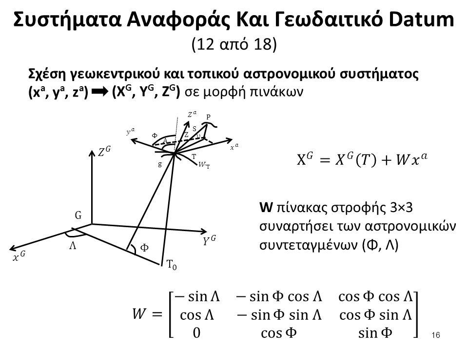 Συστήματα Αναφοράς Και Γεωδαιτικό Datum (12 από 18) Σχέση γεωκεντρικού και τοπικού αστρονομικού συστήματος (x a, y a, z a ) (X G, Y G, Z G ) σε μορφή πινάκων Λ G Φ Φ A Τ Ζ S P g υ W πίνακας στροφής 3×3 συναρτήσει των αστρονομικών συντεταγμένων (Φ, Λ) 16