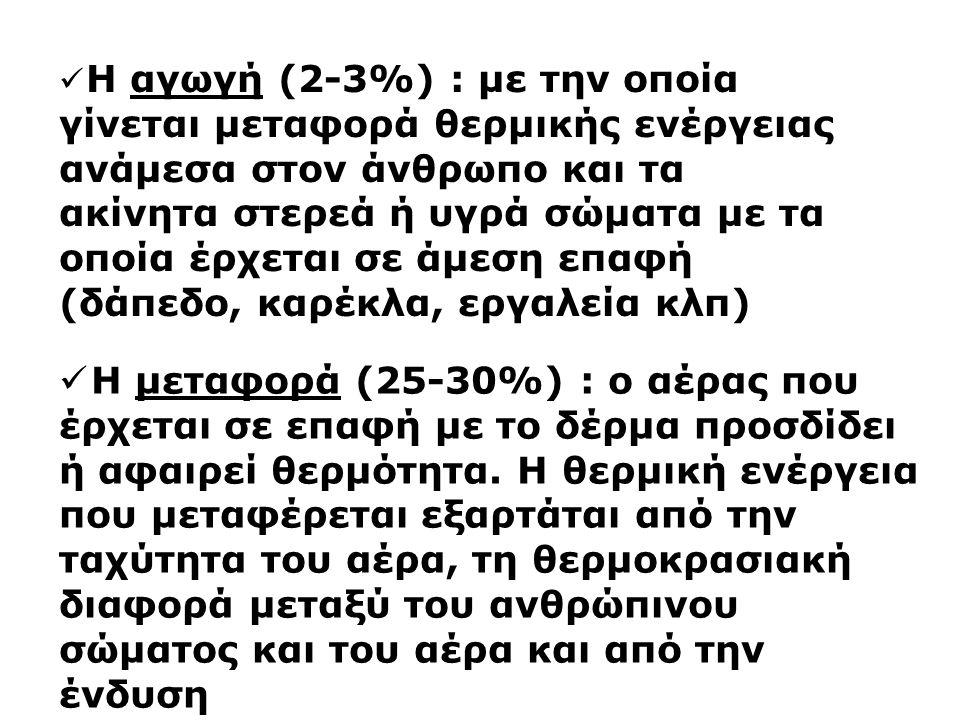Η αγωγή (2-3%) : με την οποία γίνεται μεταφορά θερμικής ενέργειας ανάμεσα στον άνθρωπο και τα ακίνητα στερεά ή υγρά σώματα με τα οποία έρχεται σε άμεσ