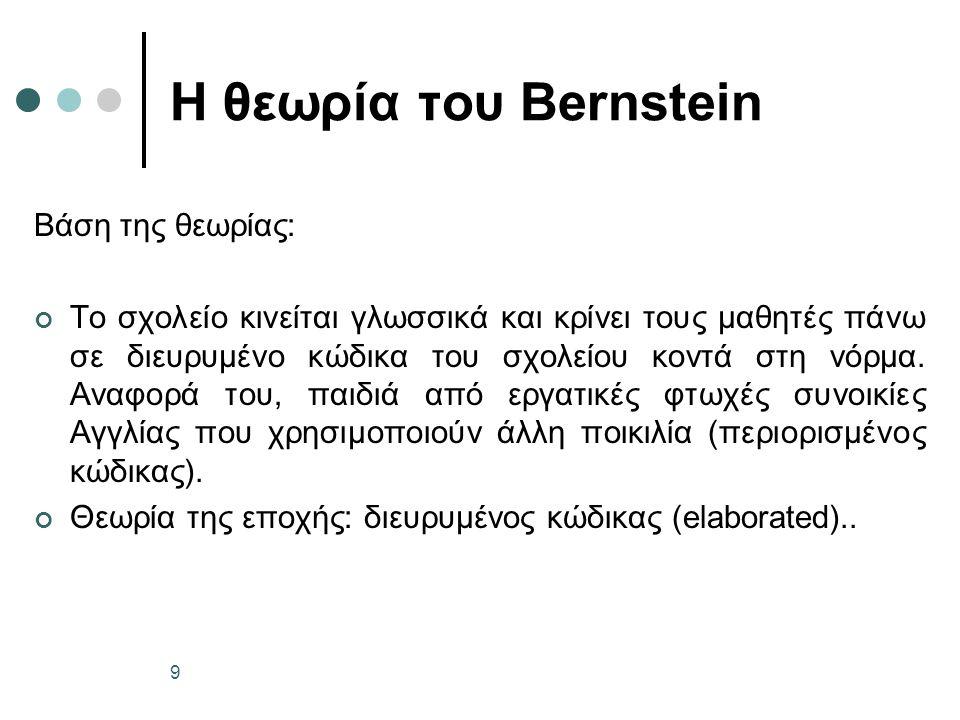 Η θεωρία του Bernstein Βάση της θεωρίας: Το σχολείο κινείται γλωσσικά και κρίνει τους μαθητές πάνω σε διευρυμένο κώδικα του σχολείου κοντά στη νόρμα.