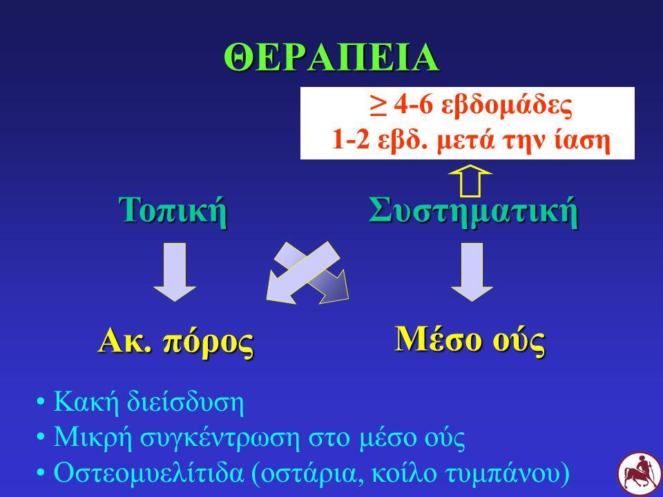 ΤΟΠΙΚΑ ΑΝΤΙΜΙΚΡΟΒΙΑΚΑ 1 ης ΕΠΙΛΟΓΗΣ (π.χ.