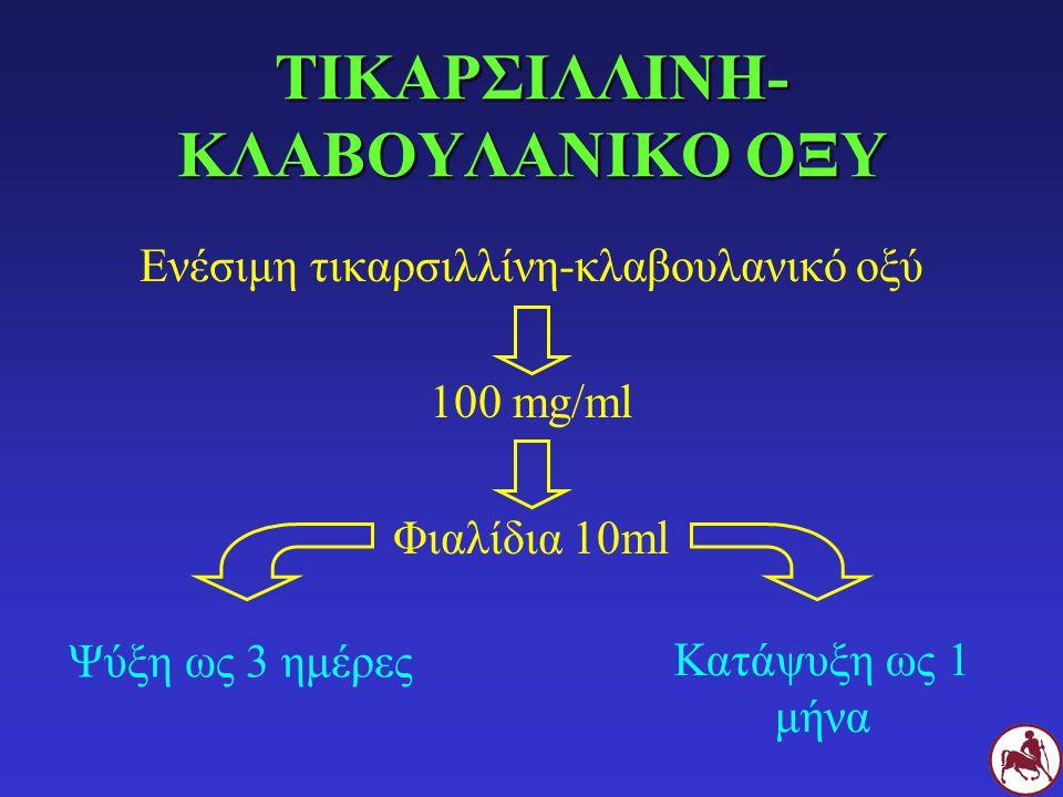TRIS-EDTA EDTA disodium: 4.8 g Tris (Trizma ®, Sigma): 24.2 g Απεσταγμένο νερό: 3,900 ml Λευκό ξύδι: 100 ml Ρύθμιση pH = 8 αποστείρωση ψύξη (+) Γενταμυκίνη Ενροφλοξασίνη Τικαρσιλλίνη Χλωρεξιδίνη
