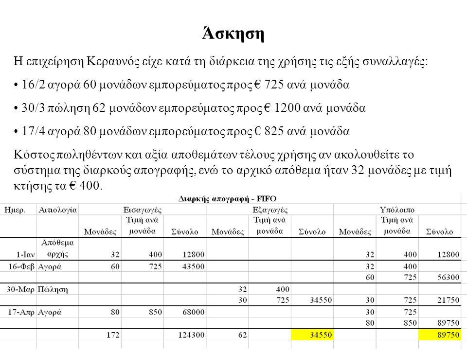 Άσκηση Η επιχείρηση Κεραυνός είχε κατά τη διάρκεια της χρήσης τις εξής συναλλαγές: 16/2 αγορά 60 μονάδων εμπορεύματος προς € 725 ανά μονάδα 30/3 πώλησ