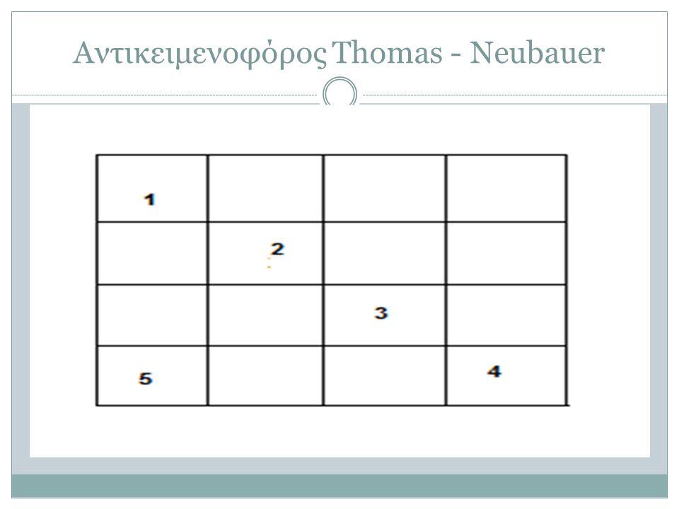 Αντικειμενοφόρος Thomas - Neubauer