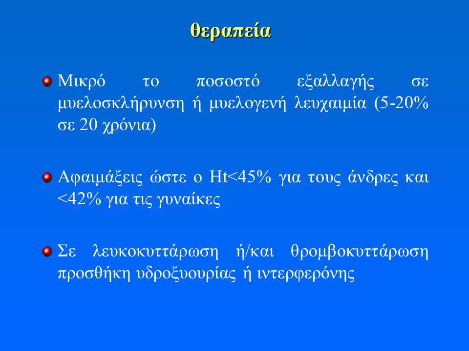 θεραπεία Μικρό το ποσοστό εξαλλαγής σε μυελοσκλήρυνση ή μυελογενή λευχαιμία (5-20% σε 20 χρόνια) Αφαιμάξεις ώστε ο Ht<45% για τους άνδρες και <42% για τις γυναίκες Σε λευκοκυττάρωση ή/και θρομβοκυττάρωση προσθήκη υδροξυουρίας ή ιντερφερόνης