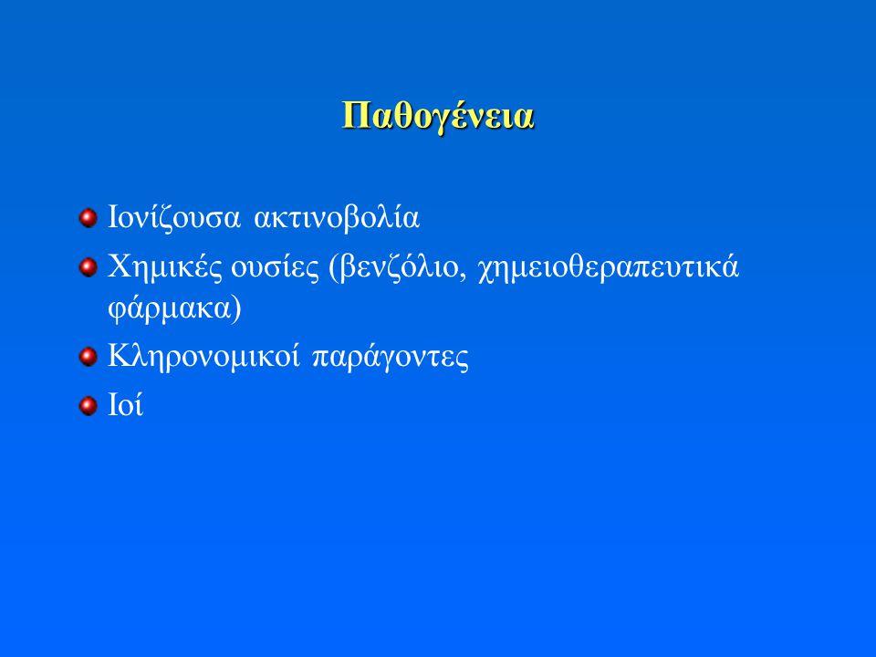 Παθογένεια Ιονίζουσα ακτινοβολία Χημικές ουσίες (βενζόλιο, χημειοθεραπευτικά φάρμακα) Κληρονομικοί παράγοντες Ιοί